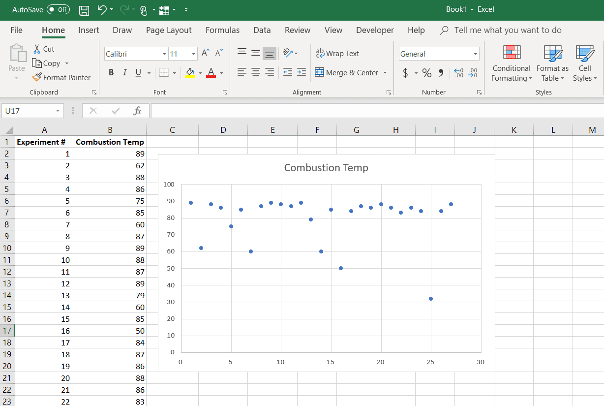 Excel Charts And Graphs