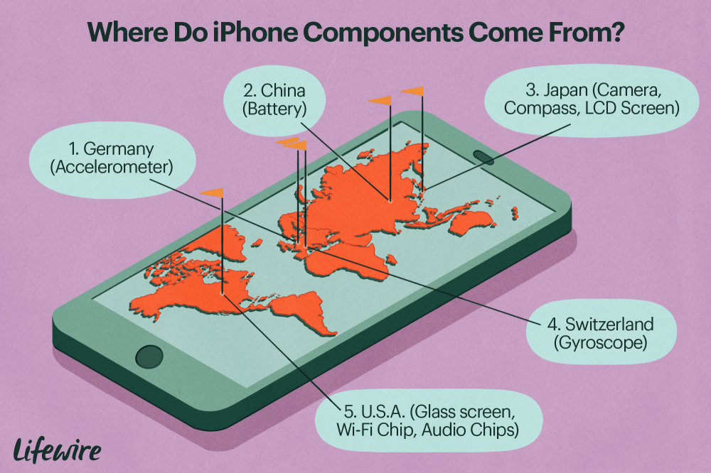 medium resolution of where is the iphone made