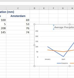 change the title of your line graph in excel  [ 1646 x 836 Pixel ]