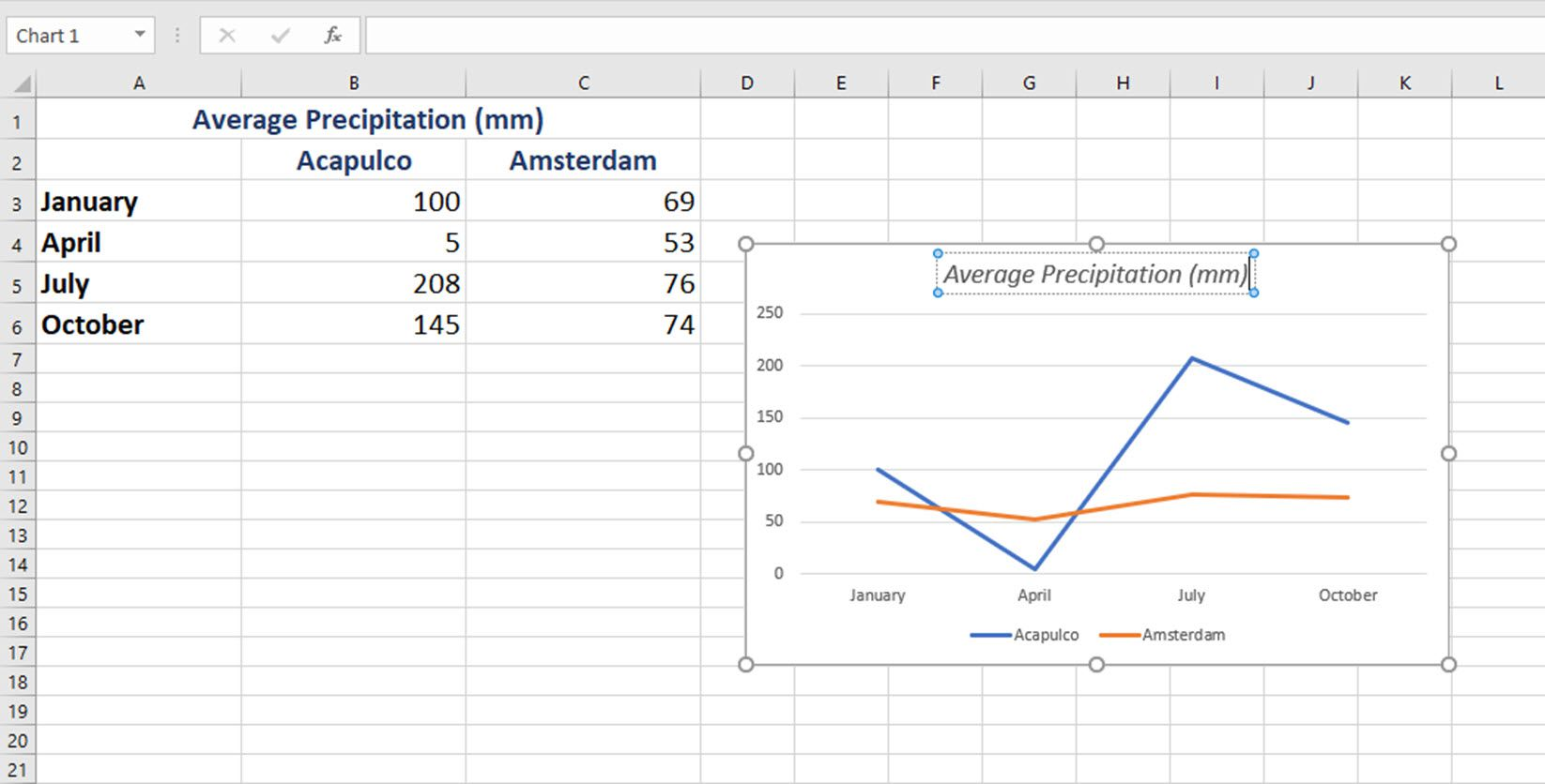 hight resolution of change the title of your line graph in excel