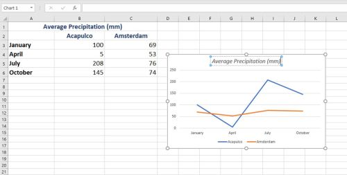 small resolution of change the title of your line graph in excel