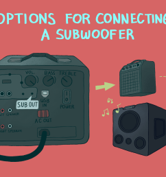an illustration of the options for connecting a subwoofer  [ 6000 x 4000 Pixel ]