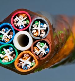 cat 6 wiring color code chart [ 3427 x 3427 Pixel ]