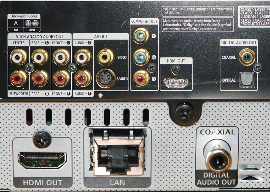 Analog Phone Wiring Diagram Configuring Blu Ray Disc Player With Your Tv And Home