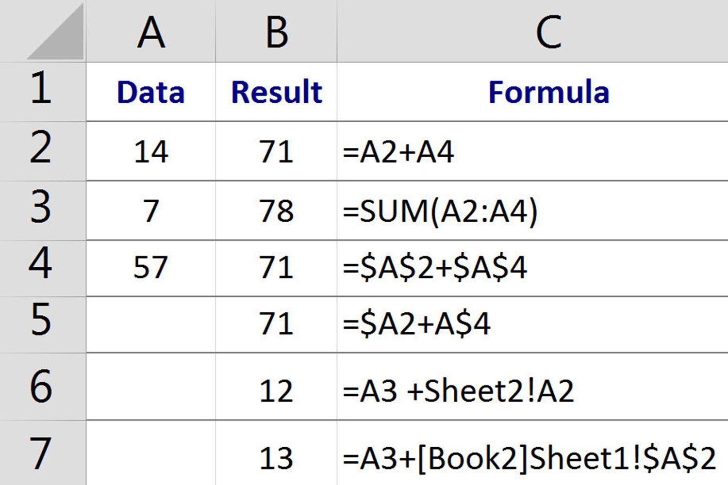 Worksheet Range Reference