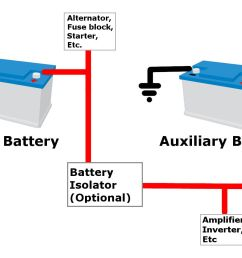 add auxiliary car battery diagram [ 1498 x 950 Pixel ]