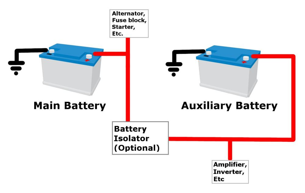 medium resolution of add auxiliary car battery diagram