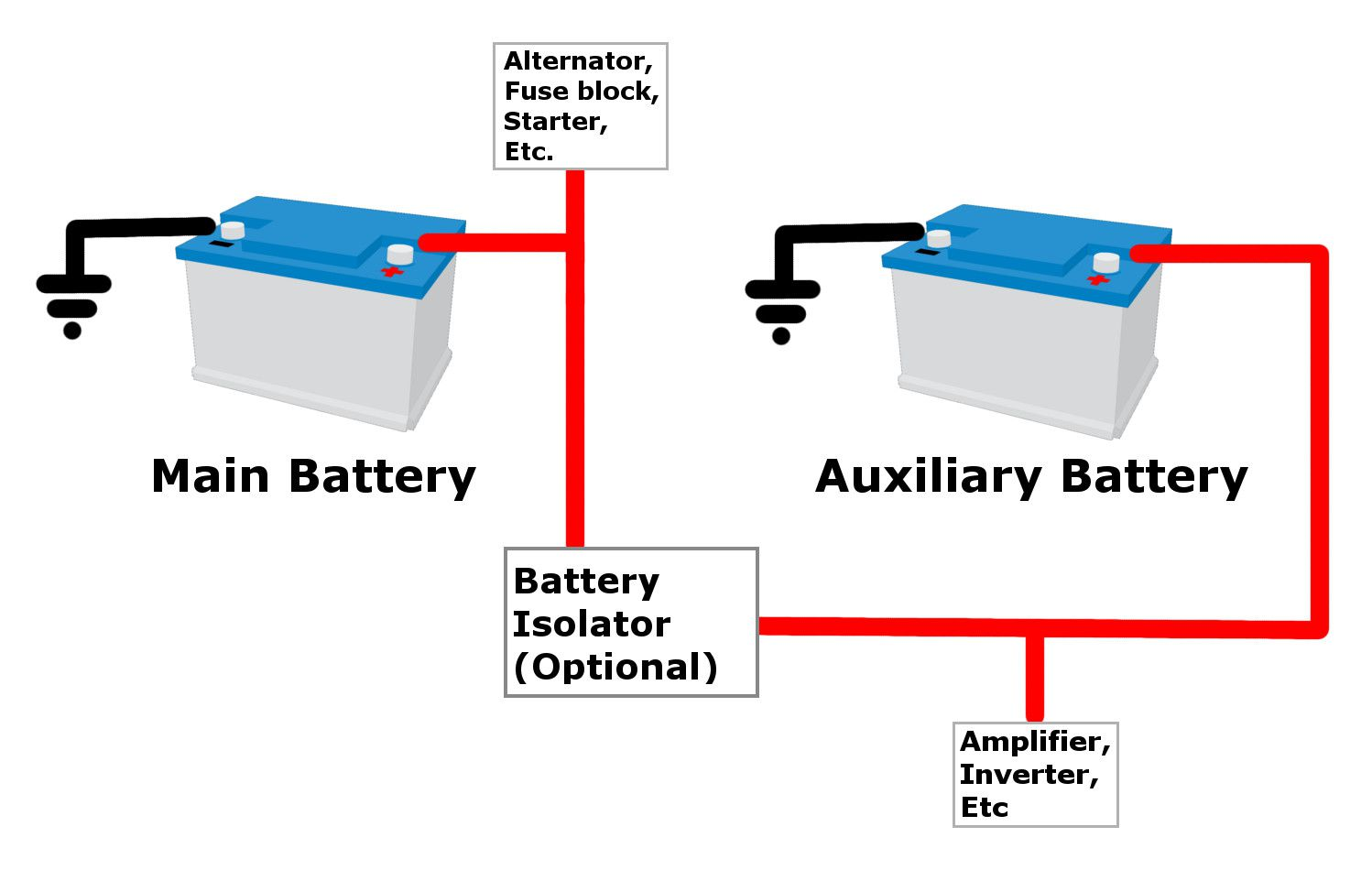 hight resolution of add auxiliary car battery diagram