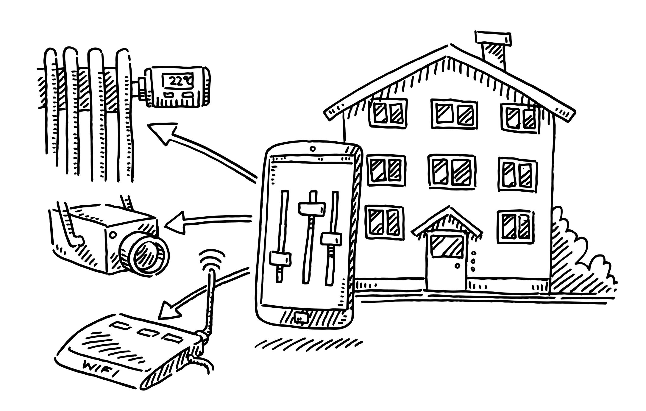 6 Things You Need to Set up Your Smart Home