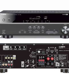 yamaha rx v383 5 1 channel home theater receiver [ 1500 x 1028 Pixel ]