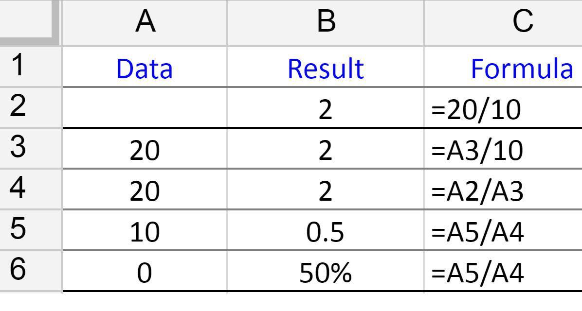 Dividing in Google Spreadsheets