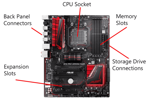 small resolution of the motherboard