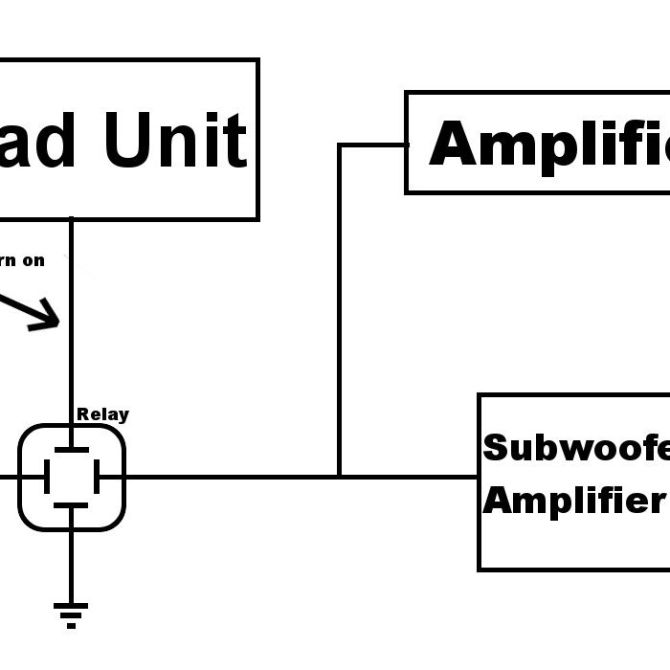 to two amps one sub wiring diagram  basic wiring home book