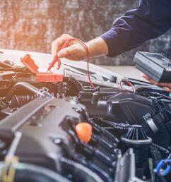 diagnostic tools for your car [ 2121 x 1414 Pixel ]