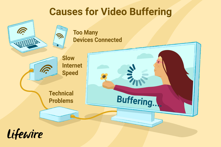 Buffering Pic