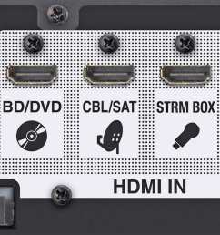 home theater receiver with hdmi arc connection [ 1500 x 852 Pixel ]