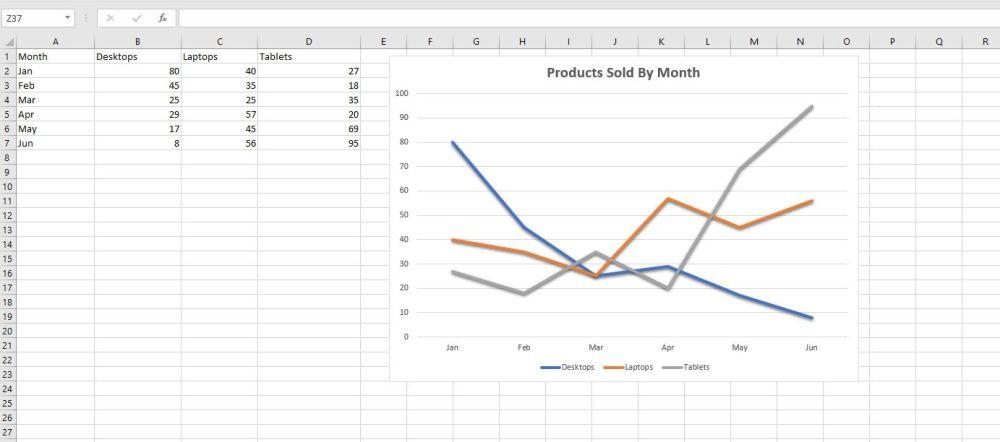 medium resolution of line graphs in excel