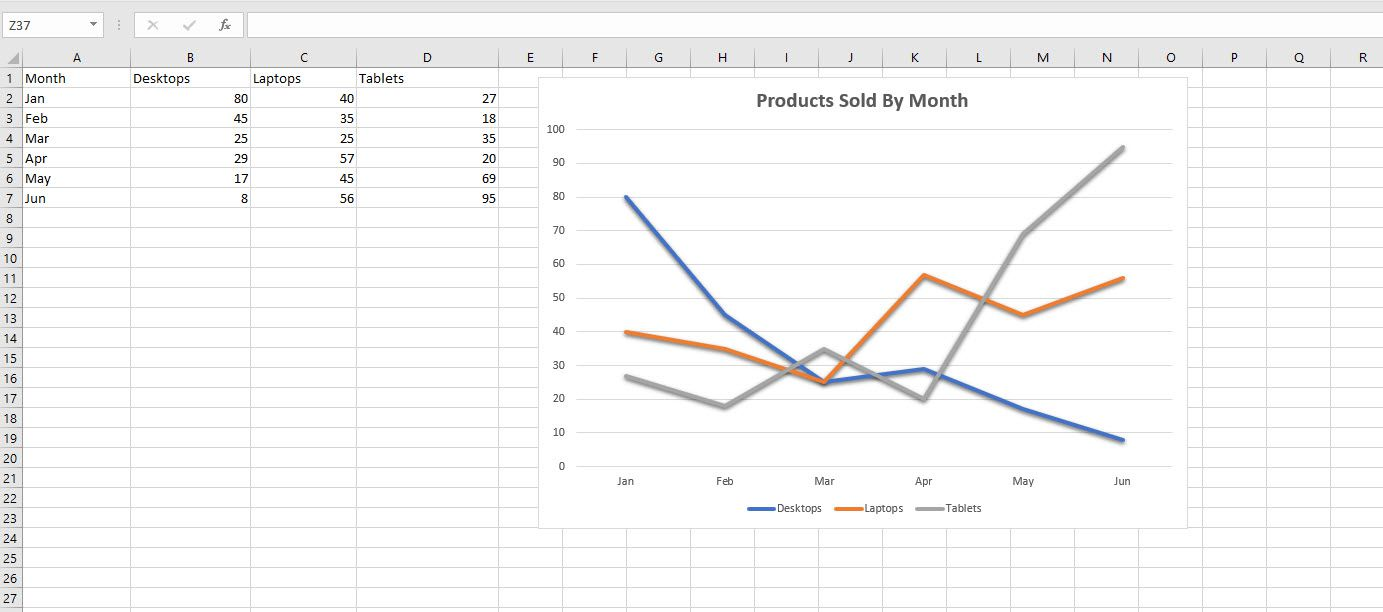 hight resolution of line graphs in excel