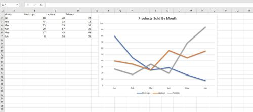 small resolution of line graphs in excel