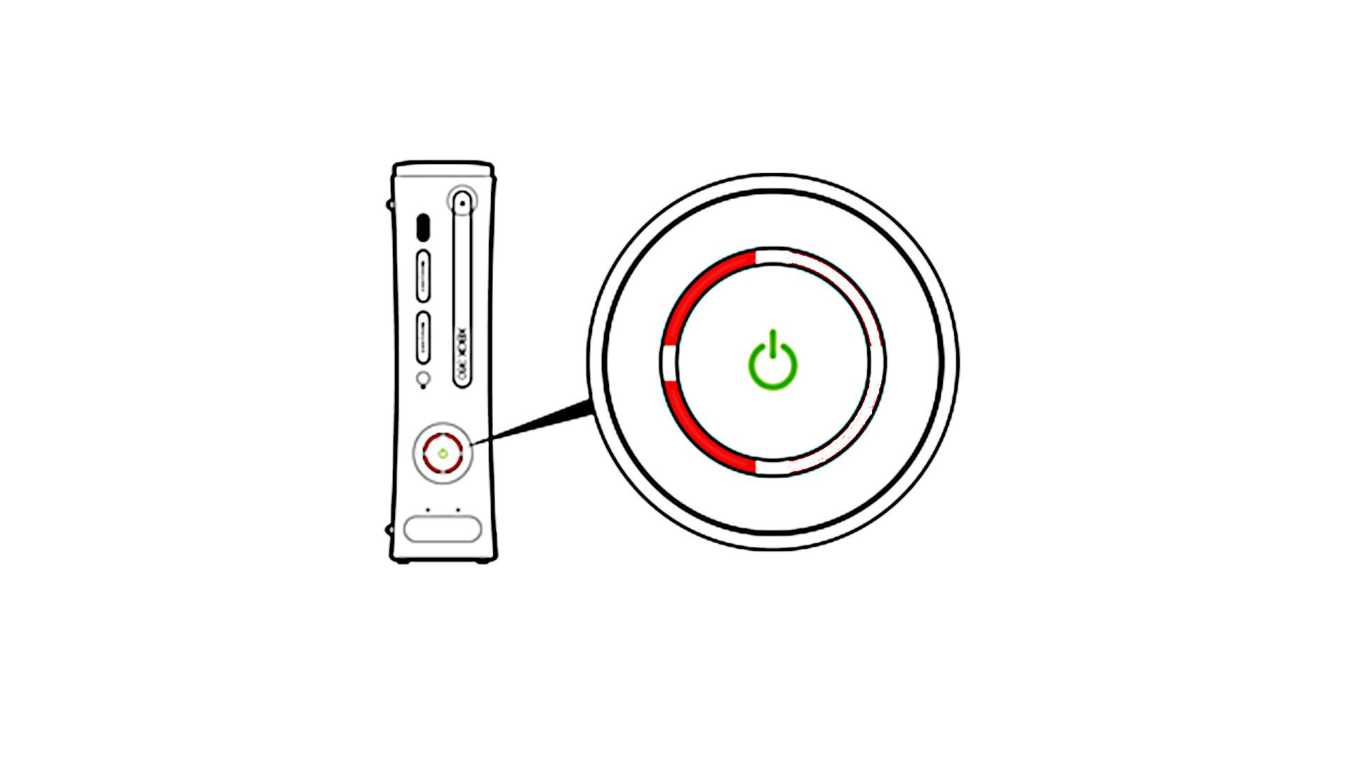 How To Fix Your Xbox 360 S Red Ring Of
