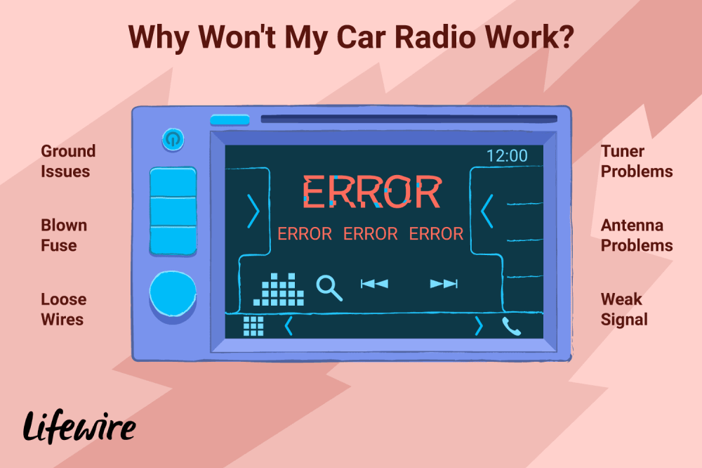 medium resolution of what to do when your car radio has suddenly stopped working