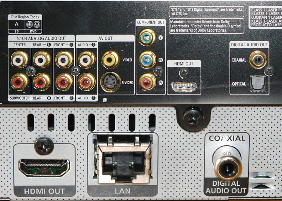 av receiver wiring diagram 24v alternator how to set up a basic home theater system blu ray disc player connection examples