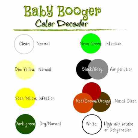 Baby Booger Colors Chart
