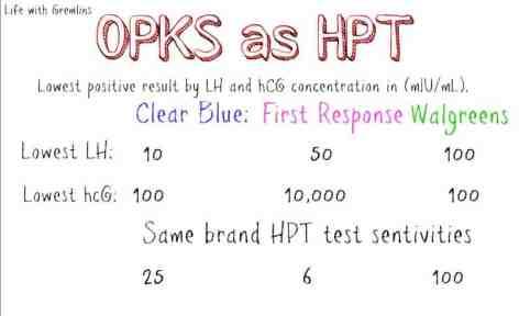 OPK as HPT
