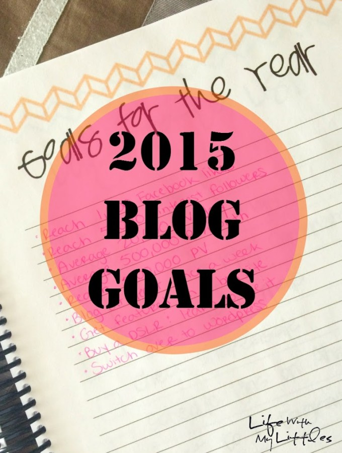 2015 Blog Goals & Changes