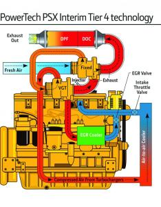 View the full image also what   new in tier engines lift and access rh liftandaccess