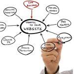 Linkbuilding: Cómo analizar sitios web para crear enlaces de calidad