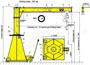Vetter Portable Pillar Jib Crane with Max Reach 5000mm  Range from 125kg to 500kg  LiftingSafety