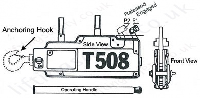 Tirfor t508