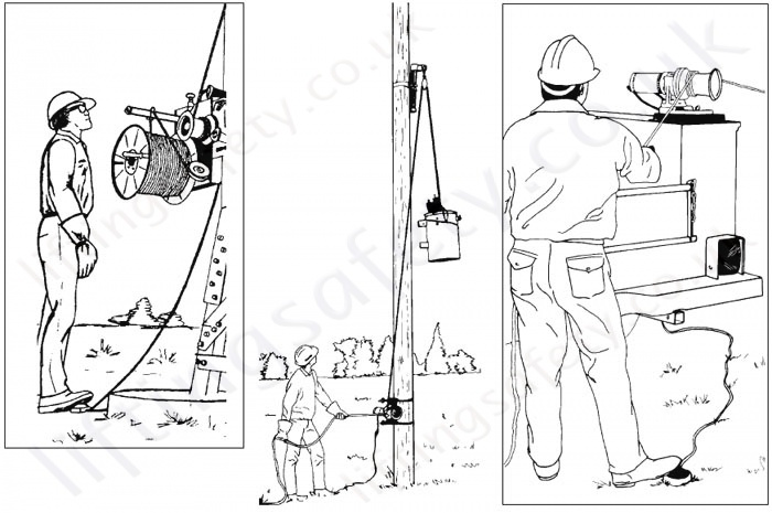 LiftingSafety Electric, Hydraulic or Petrol Windmill