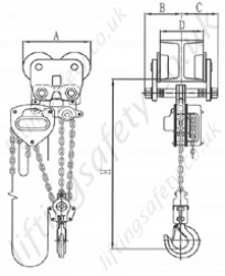 Tiger Chain Hoist with Integrated Trolleys (Push and