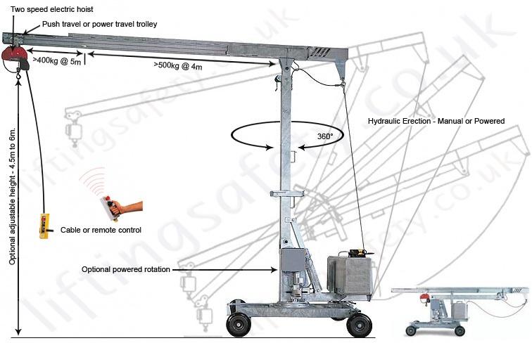 Portable Mini Cranes, 360 Degree Rotation, 6m HOL and 5