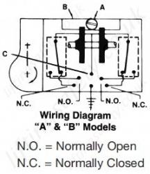 Conveyor Pull Cord Switch Wiring Diagram : 40 Wiring