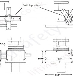 rotary limit switch mounting and adjustment [ 1451 x 735 Pixel ]