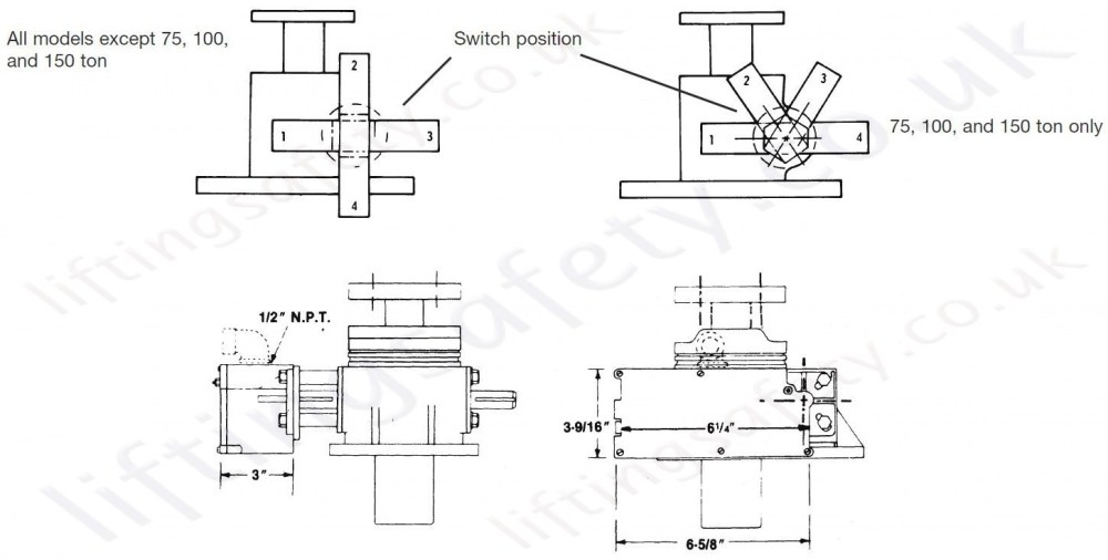 medium resolution of rotary limit switch mounting and adjustment