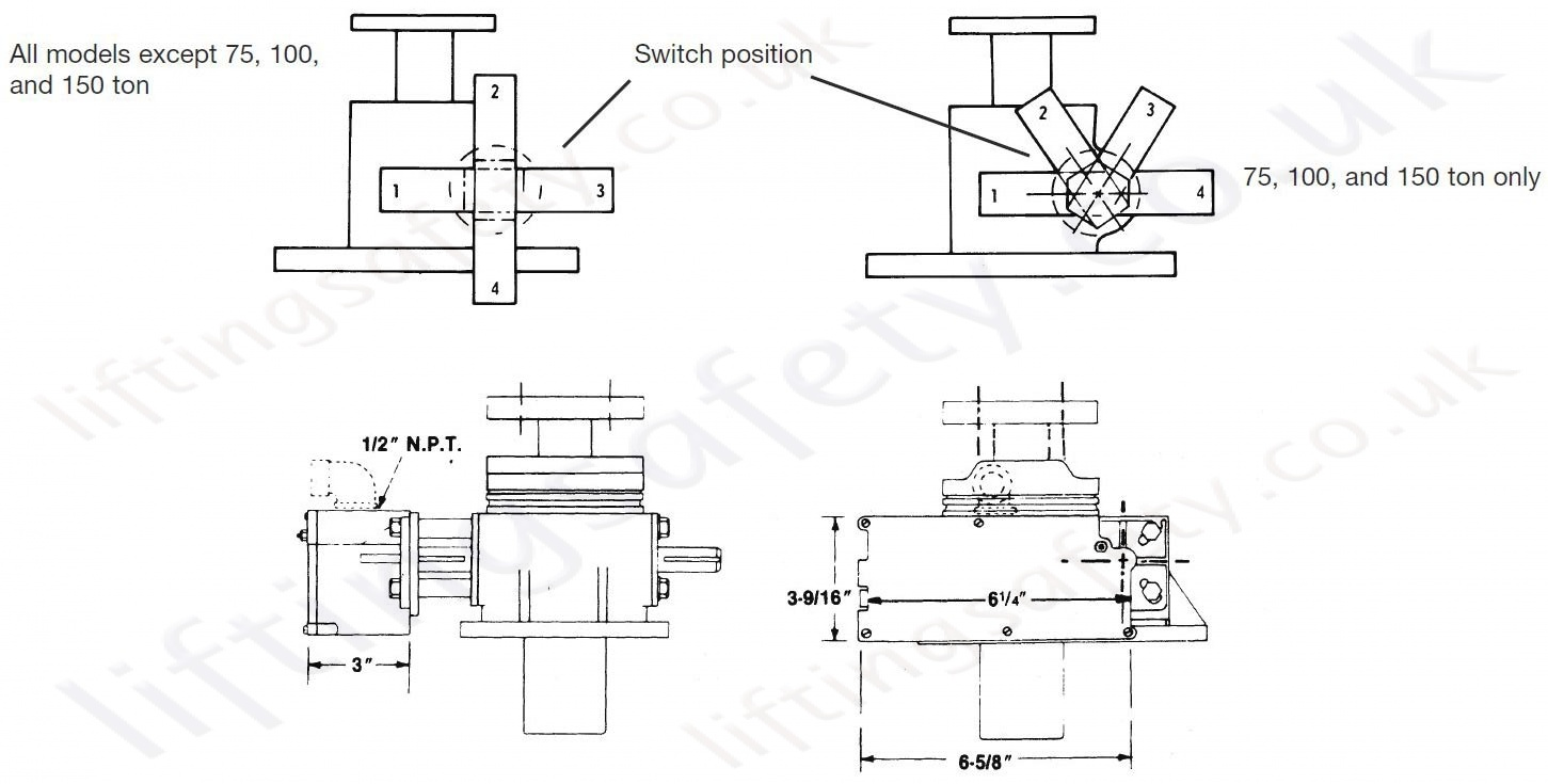hight resolution of rotary limit switch mounting and adjustment