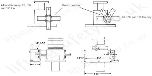 small resolution of rotary limit switch mounting and adjustment