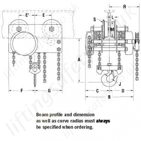 Chain Hoist Wiring Diagram For Hoist Cover Wiring Diagram