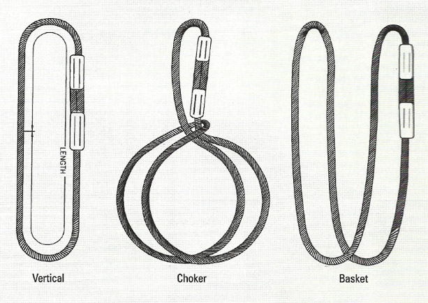 Wire Rope Sling, Wire Rope Sling Manufacturer, Mumbai, India