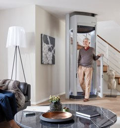 moving on up rising above the rest with the liftonduo home elevator [ 1400 x 725 Pixel ]