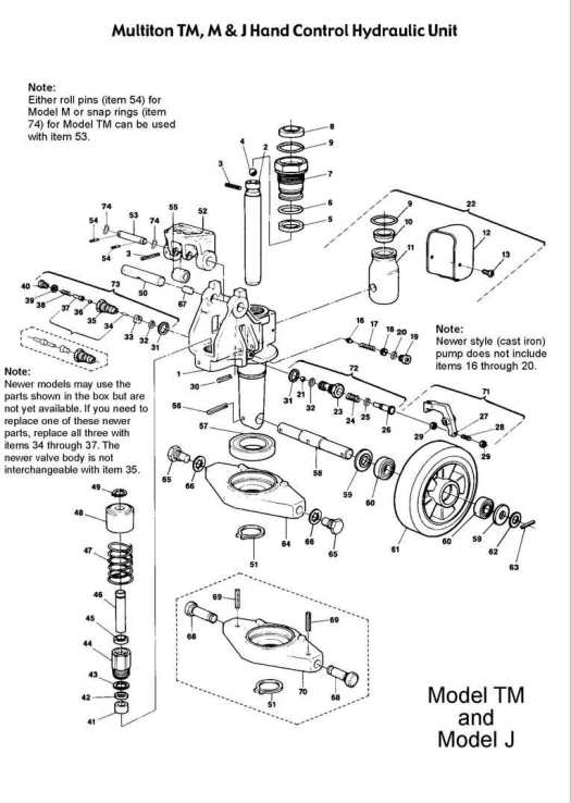 dayton pallet jack parts diagram – periodic & diagrams science lippert electric stabilizer jack wiring diagram #10