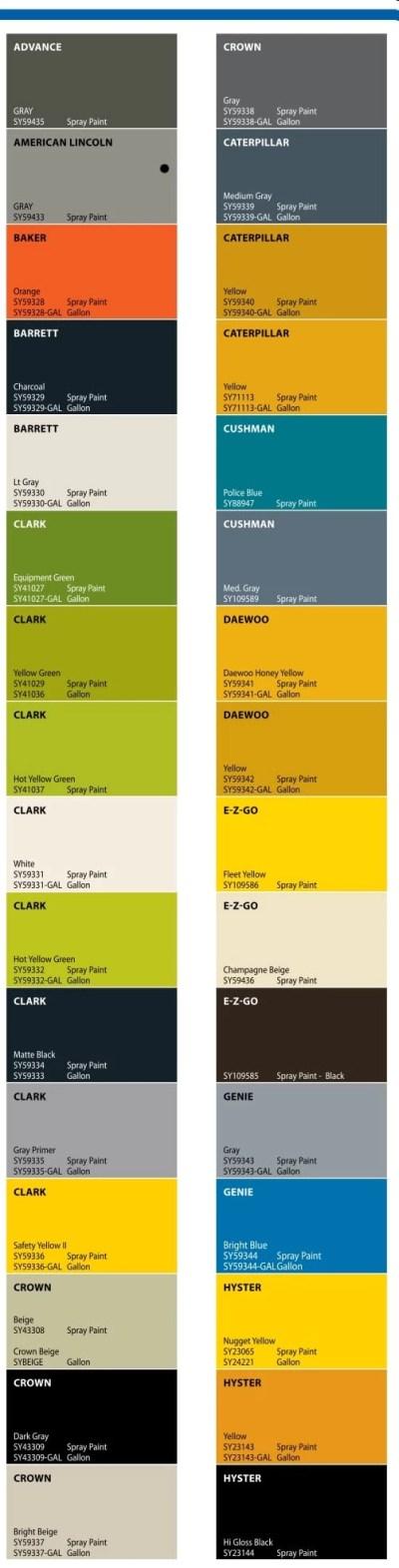 Forklift Paint Colour Chart