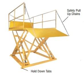 Econo Lift Low profile loading dock