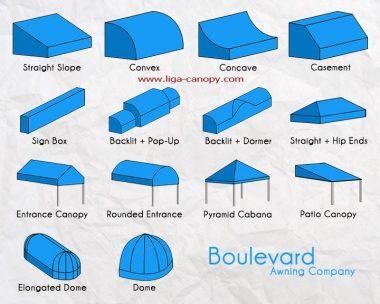 Bentuk Canopy Kain Memiliki 4 Tipe Inti