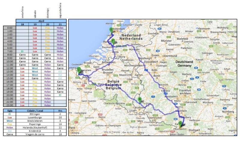 Roteiro Bélgica, Luxemburgo e Holanda