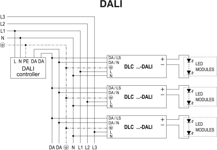 dali led driver wiring diagram honeywell heat only thermostat different dimming types for lighting arrant light blog